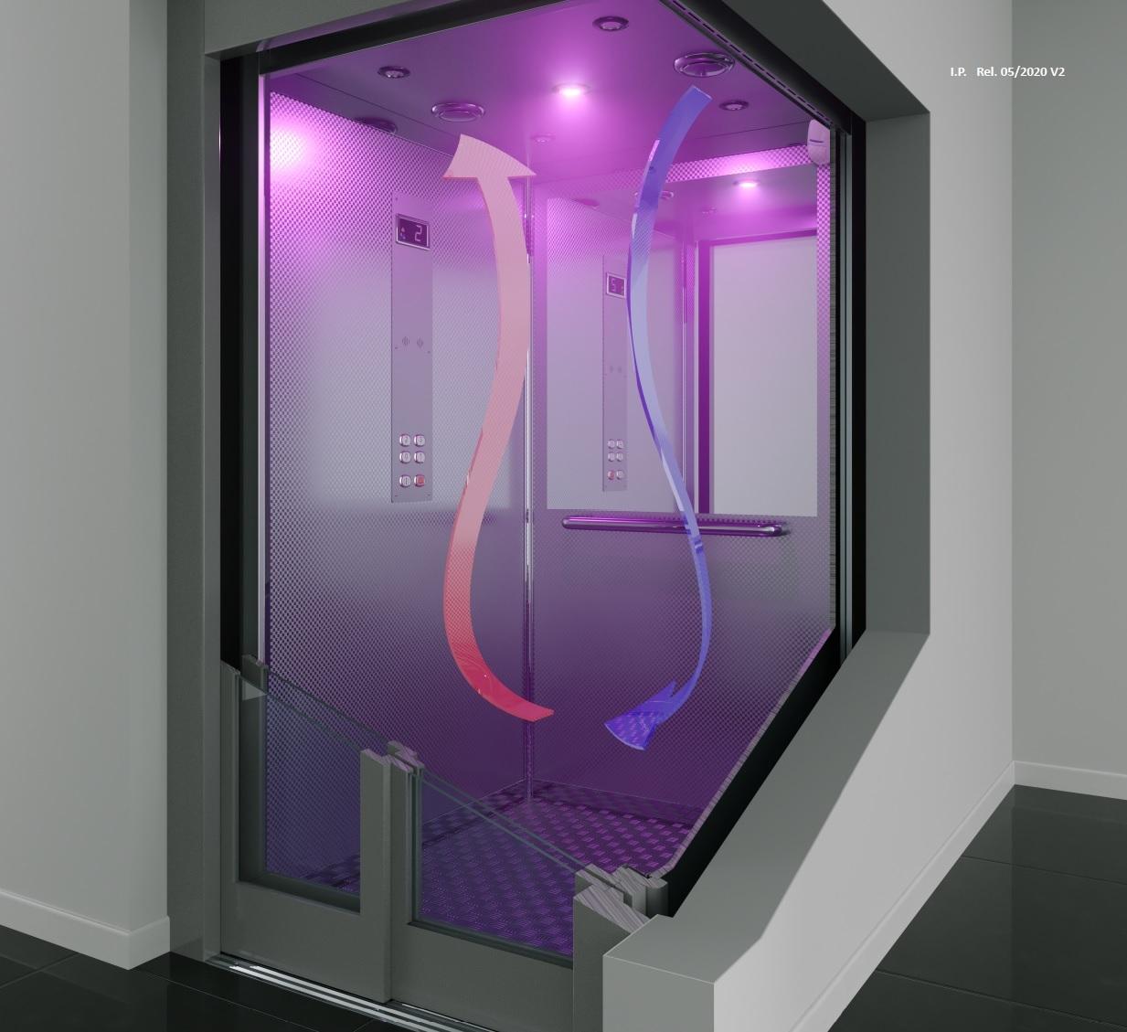 dezinfekce výtahů, systém CARe